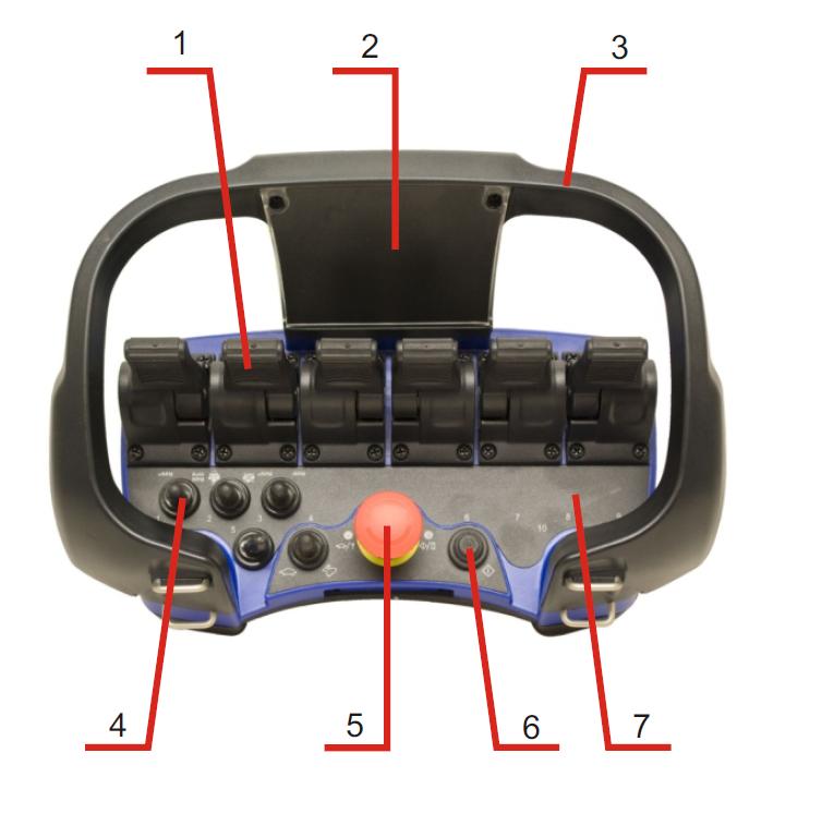 Interruptor con protección de goma  Scanreco RC400